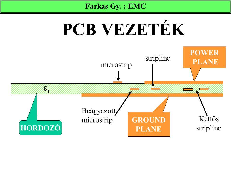 PCB VEZETÉK r Farkas Gy. : EMC POWER PLANE stripline microstrip