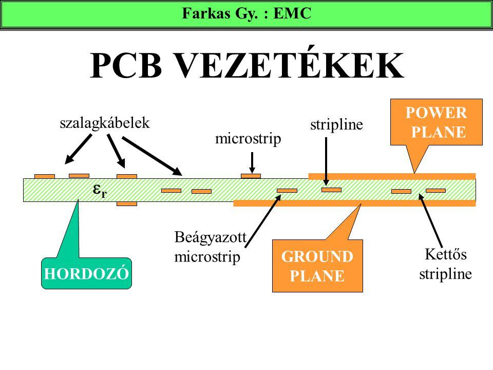 PCB VEZETÉKEK r Farkas Gy. : EMC POWER PLANE szalagkábelek stripline