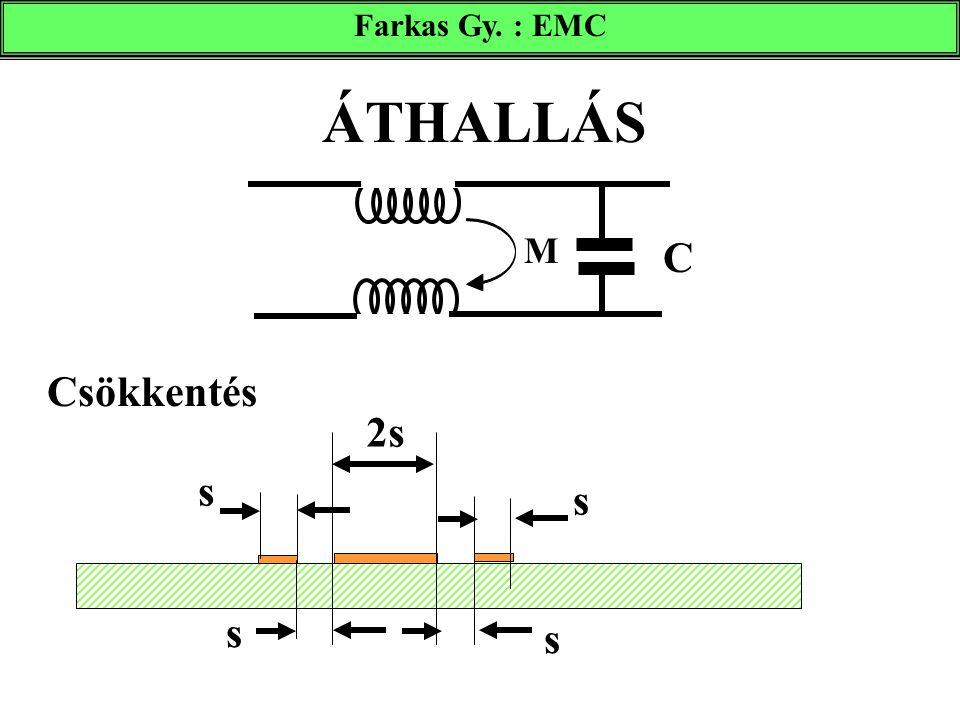 Farkas Gy. : EMC ÁTHALLÁS M C Csökkentés s 2s