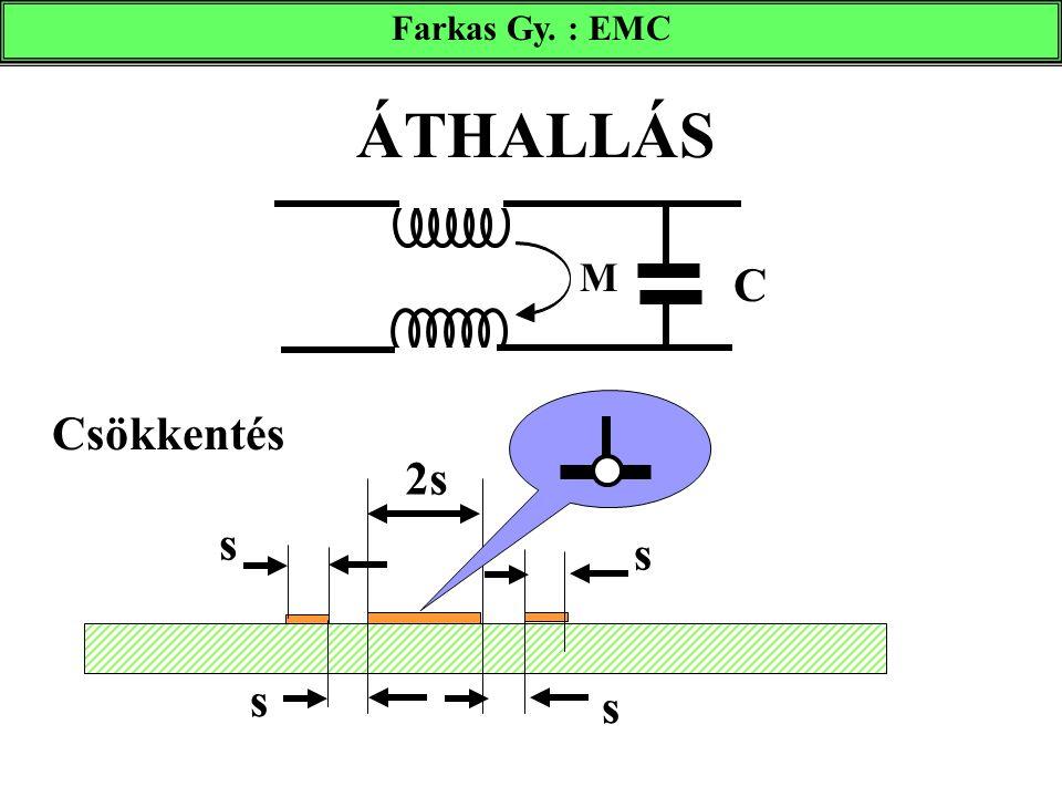 Farkas Gy. : EMC ÁTHALLÁS M C Csökkentés 2s s s s s