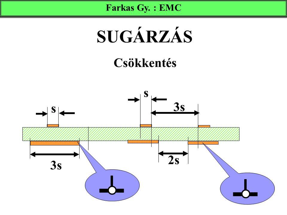 Farkas Gy. : EMC SUGÁRZÁS Csökkentés s 3s 2s