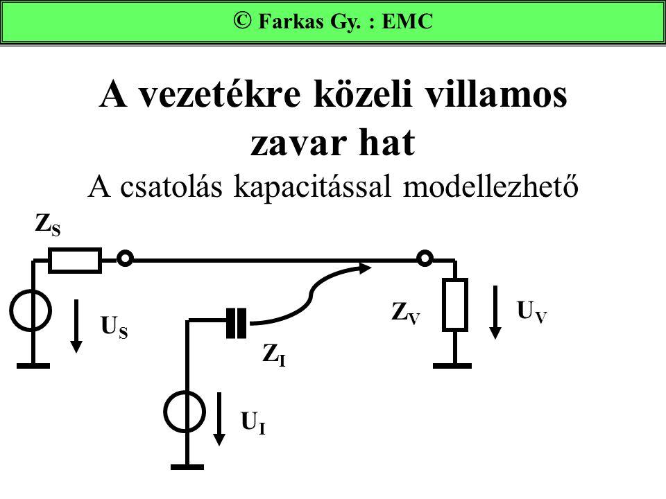 © Farkas Gy. : EMC Farkas Gy. : EMC. A vezetékre közeli villamos zavar hat A csatolás kapacitással modellezhető.