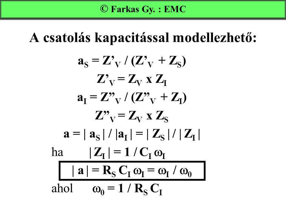 A csatolás kapacitással modellezhető: