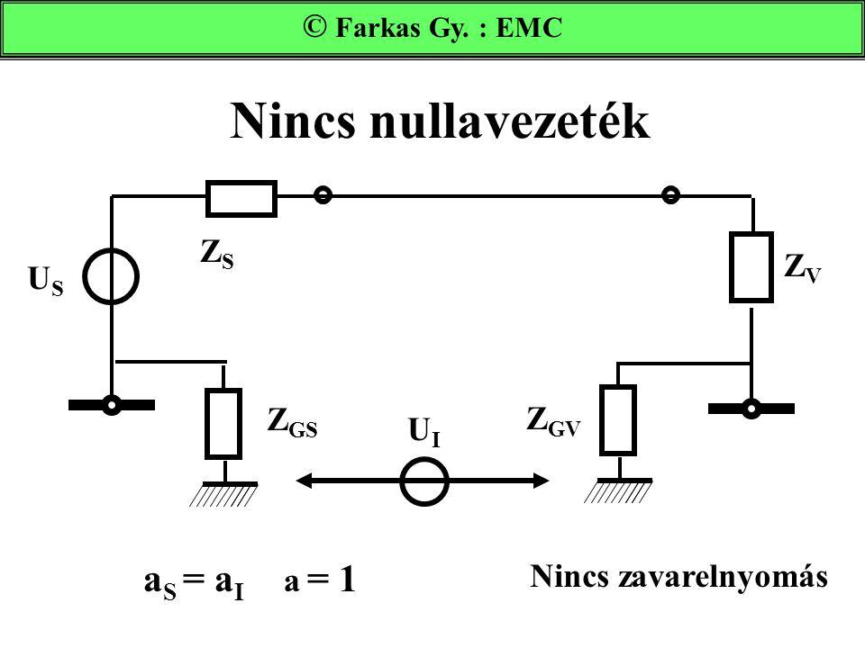 Nincs nullavezeték aS = aI a = 1 © Farkas Gy. : EMC ZS ZV US ZGS ZGV