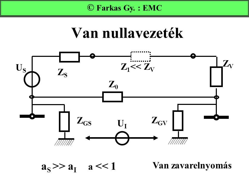 Van nullavezeték aS >> aI a << 1 © Farkas Gy. : EMC ZV