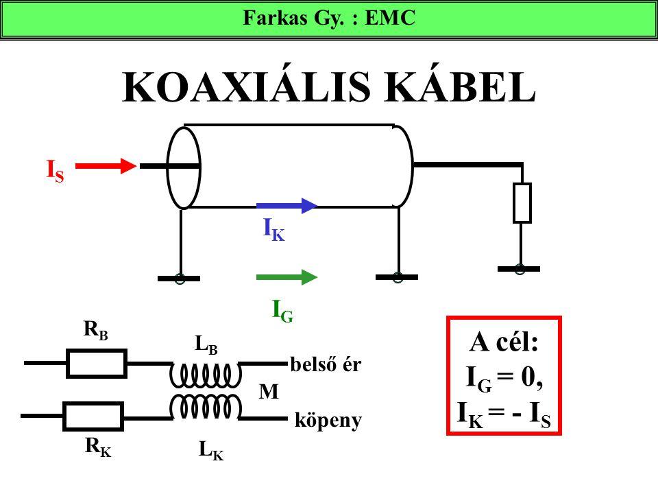 KOAXIÁLIS KÁBEL A cél: IG = 0, IK = - IS IS IK IG Farkas Gy. : EMC RB
