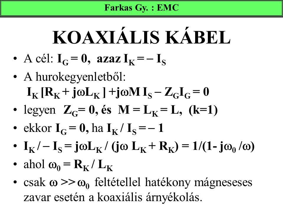 KOAXIÁLIS KÁBEL A cél: IG = 0, azaz IK =  IS