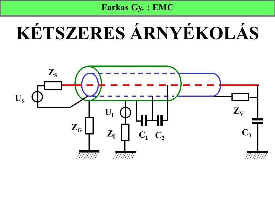 Farkas Gy. : EMC KÉTSZERES ÁRNYÉKOLÁS ZS US UI ZV ZG ZI C3 C1 C2