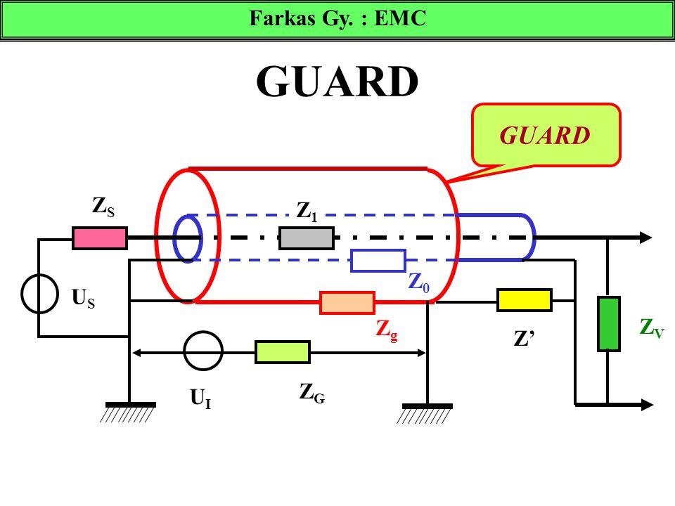 Farkas Gy. : EMC GUARD GUARD ZS Z1 Z0 US Zg ZV Z' ZG UI
