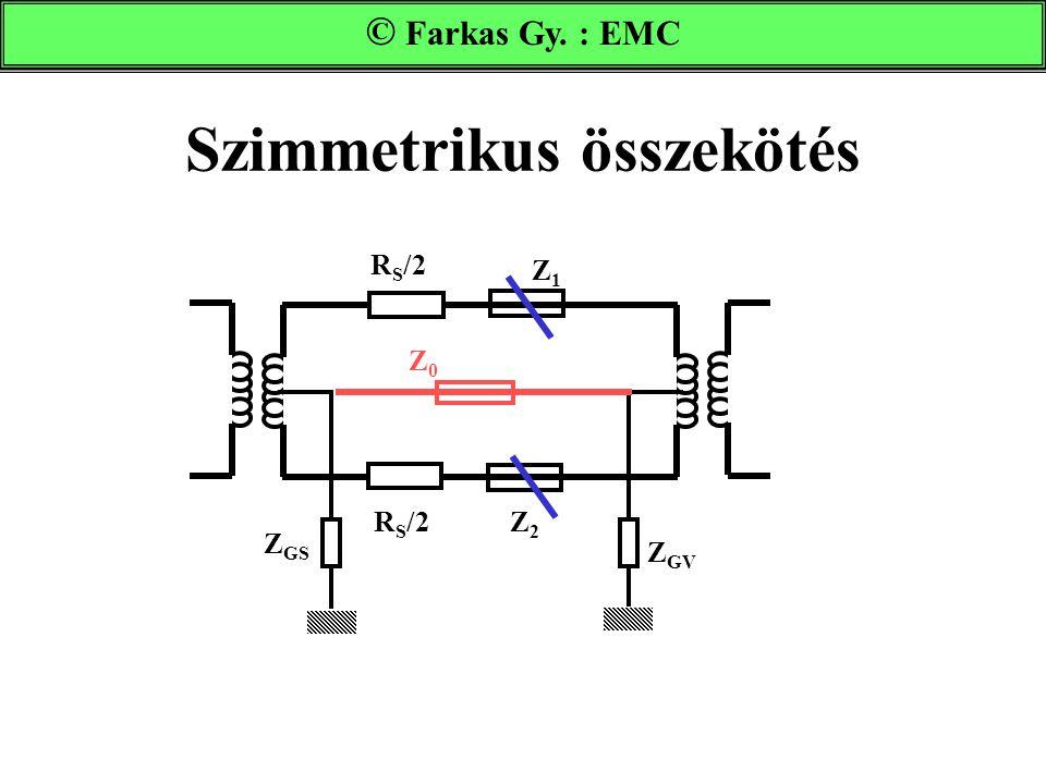 Szimmetrikus összekötés