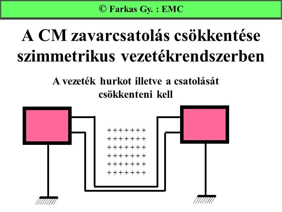 A CM zavarcsatolás csökkentése szimmetrikus vezetékrendszerben