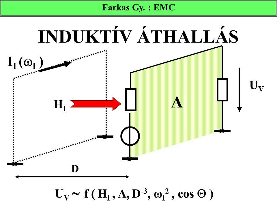 INDUKTÍV ÁTHALLÁS A II (I ) UV HI UV  f ( HI , A, D-3, I2 , cos  )