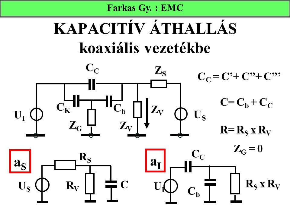 KAPACITÍV ÁTHALLÁS koaxiális vezetékbe