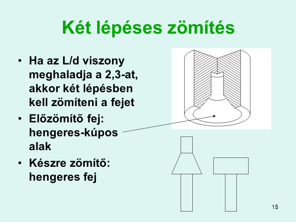 Két lépéses zömítés Ha az L/d viszony meghaladja a 2,3-at, akkor két lépésben kell zömíteni a fejet.