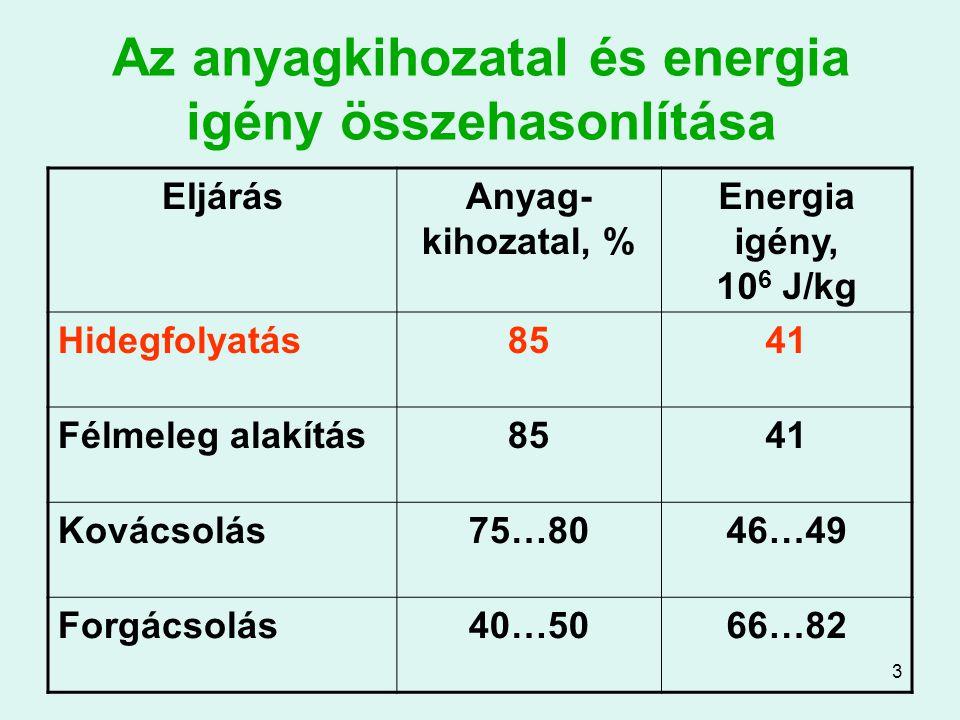 Az anyagkihozatal és energia igény összehasonlítása