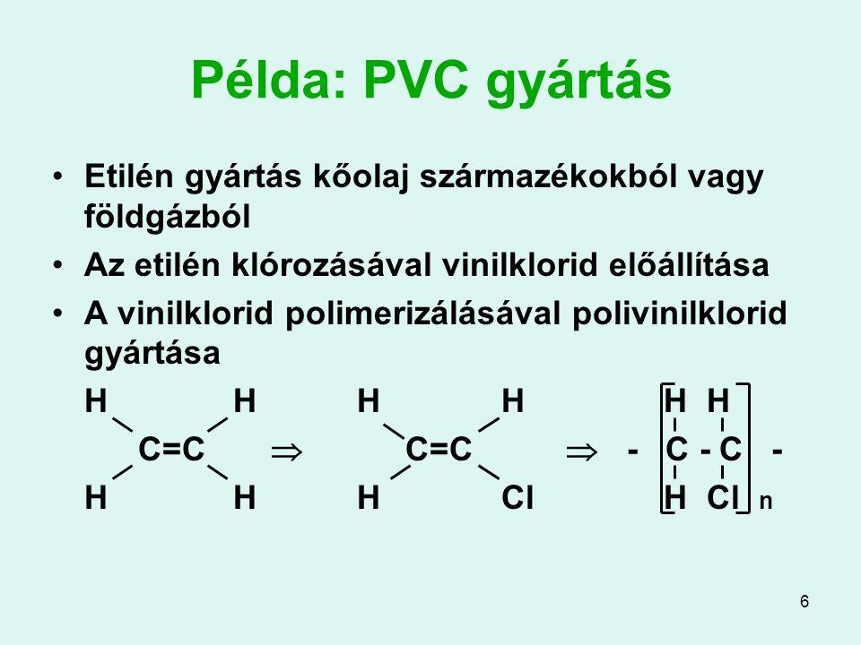 Példa: PVC gyártás Etilén gyártás kőolaj származékokból vagy földgázból. Az etilén klórozásával vinilklorid előállítása.
