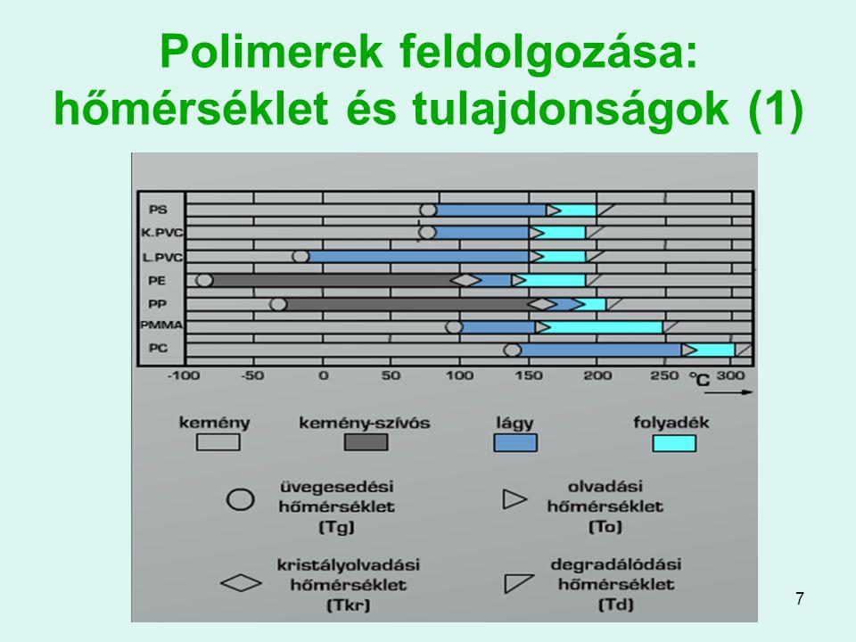 Polimerek feldolgozása: hőmérséklet és tulajdonságok (1)