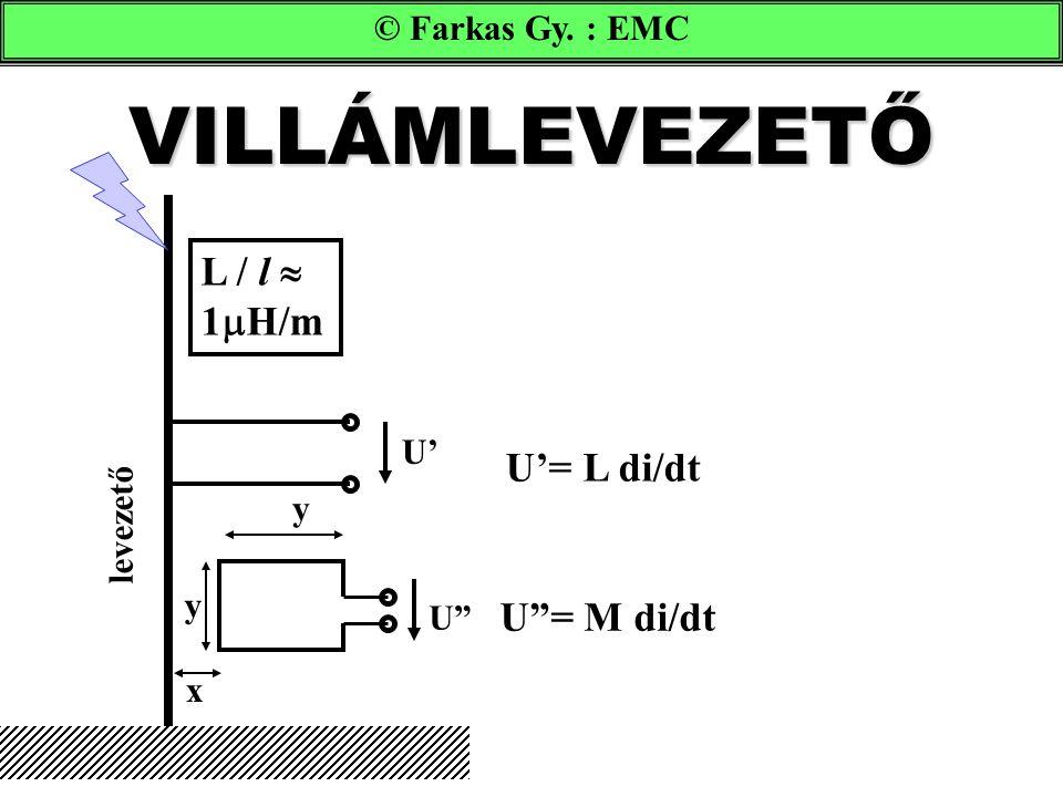 VILLÁMLEVEZETŐ L / l  1H/m U'= L di/dt U = M di/dt