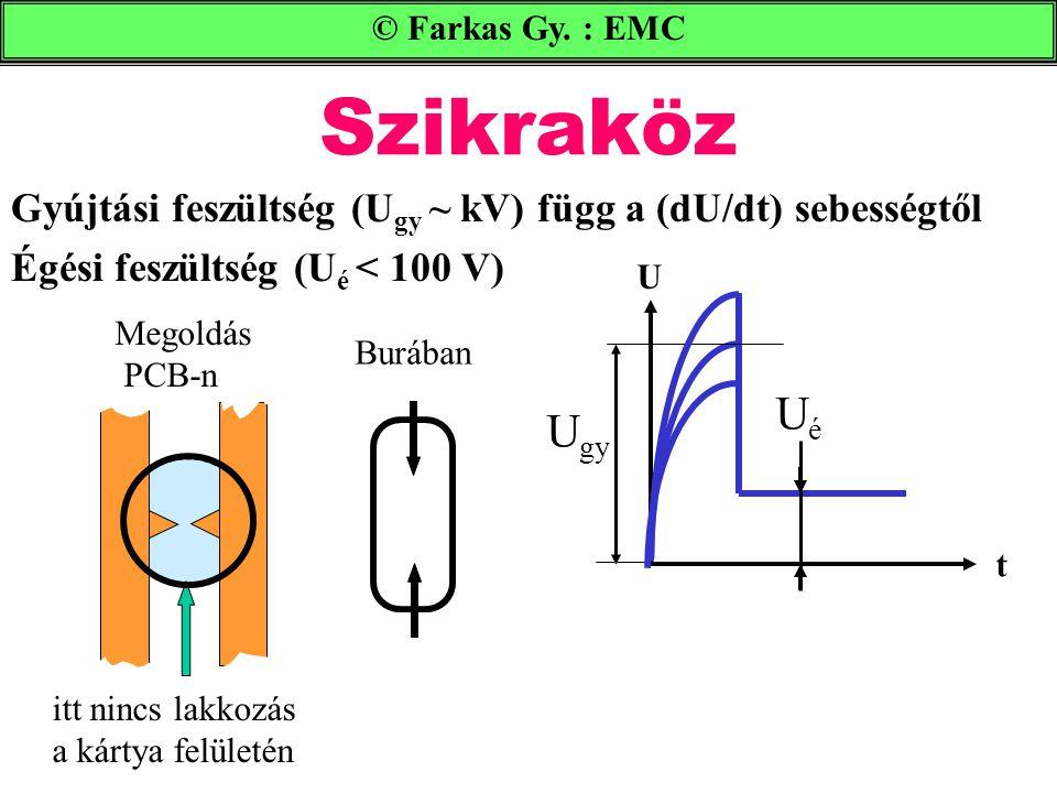 © Farkas Gy. : EMC Szikraköz. Gyújtási feszültség (Ugy ~ kV) függ a (dU/dt) sebességtől. Égési feszültség (Ué < 100 V)
