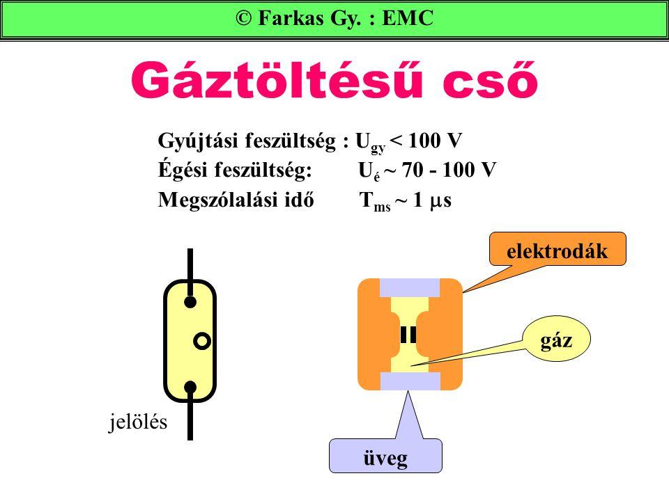 Gáztöltésű cső © Farkas Gy. : EMC Gyújtási feszültség : Ugy < 100 V