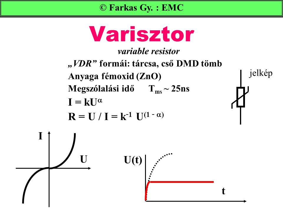 Varisztor I = kU R = U / I = k-1 U(1 - ) I U U(t) t