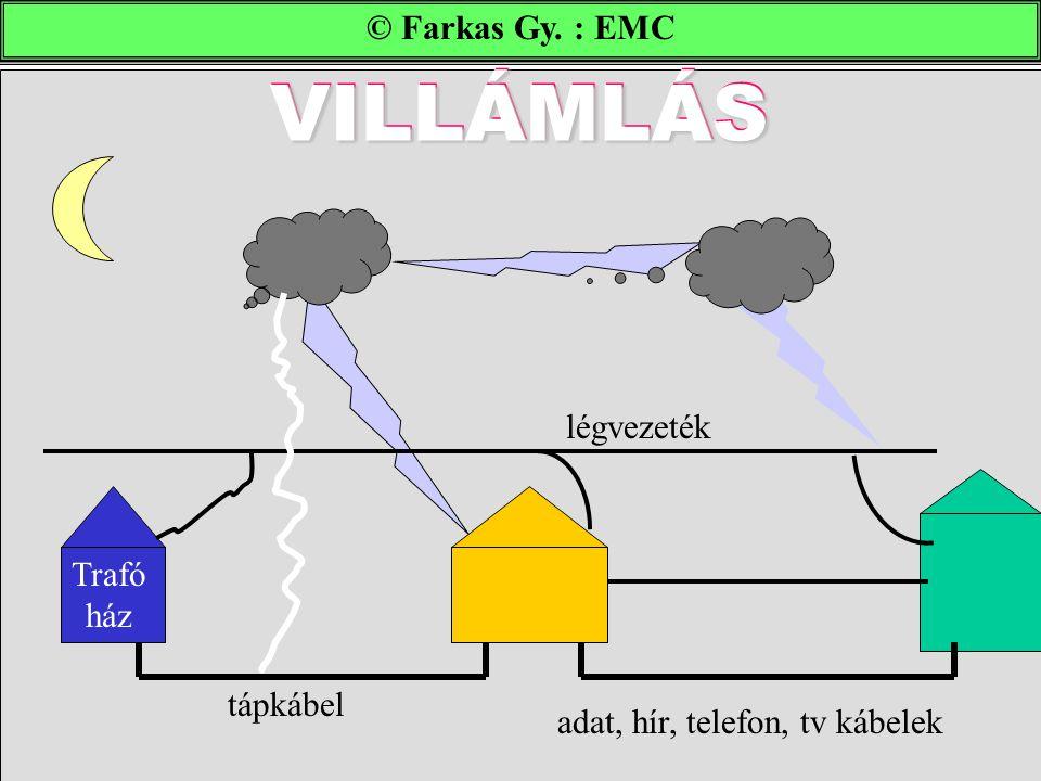 VILLÁMLÁS VILLÁMLÁS © Farkas Gy. : EMC légvezeték Trafó ház tápkábel