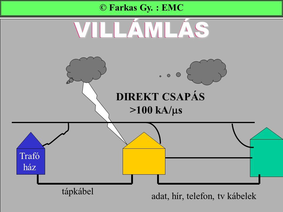 VILLÁMLÁS VILLÁMLÁS DIREKT CSAPÁS >100 kA/s © Farkas Gy. : EMC