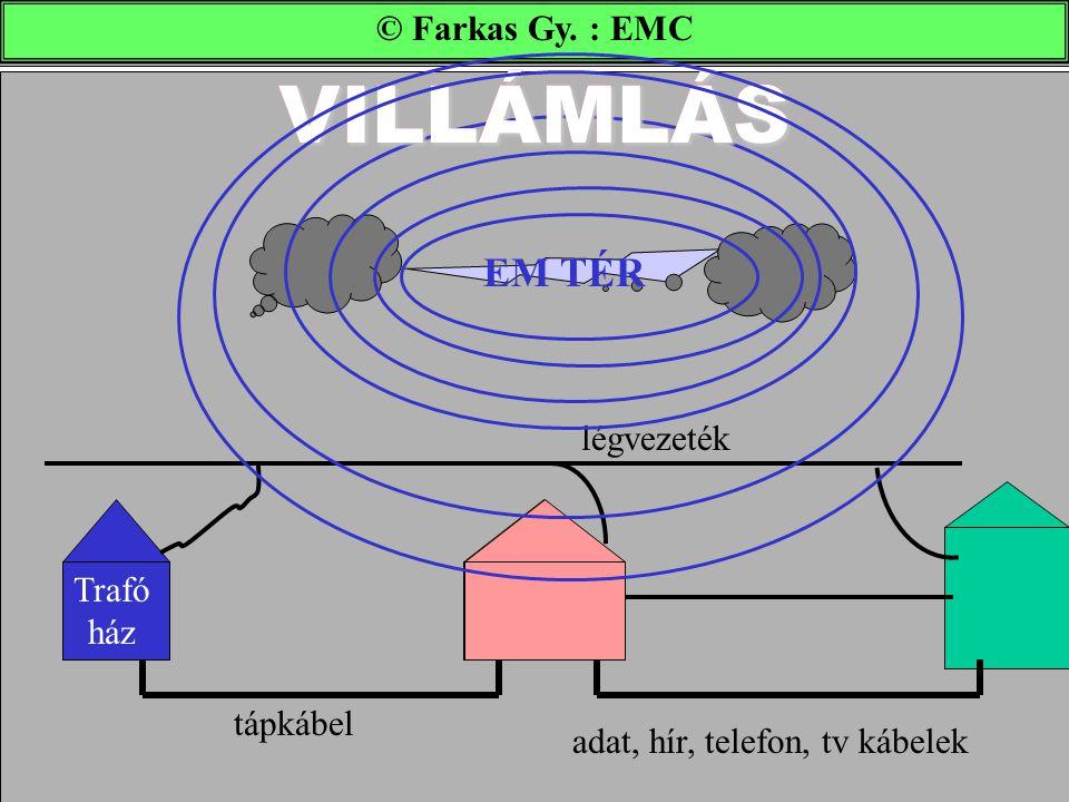 VILLÁMLÁS VILLÁMLÁS EM TÉR © Farkas Gy. : EMC légvezeték Trafó ház