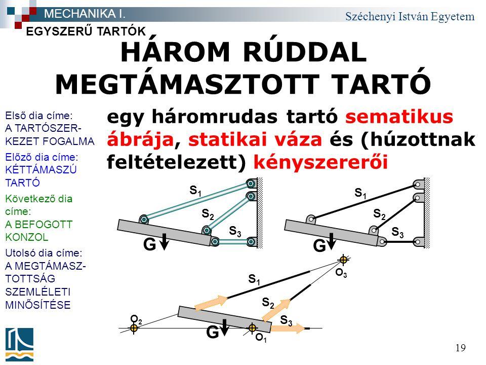HÁROM RÚDDAL MEGTÁMASZTOTT TARTÓ