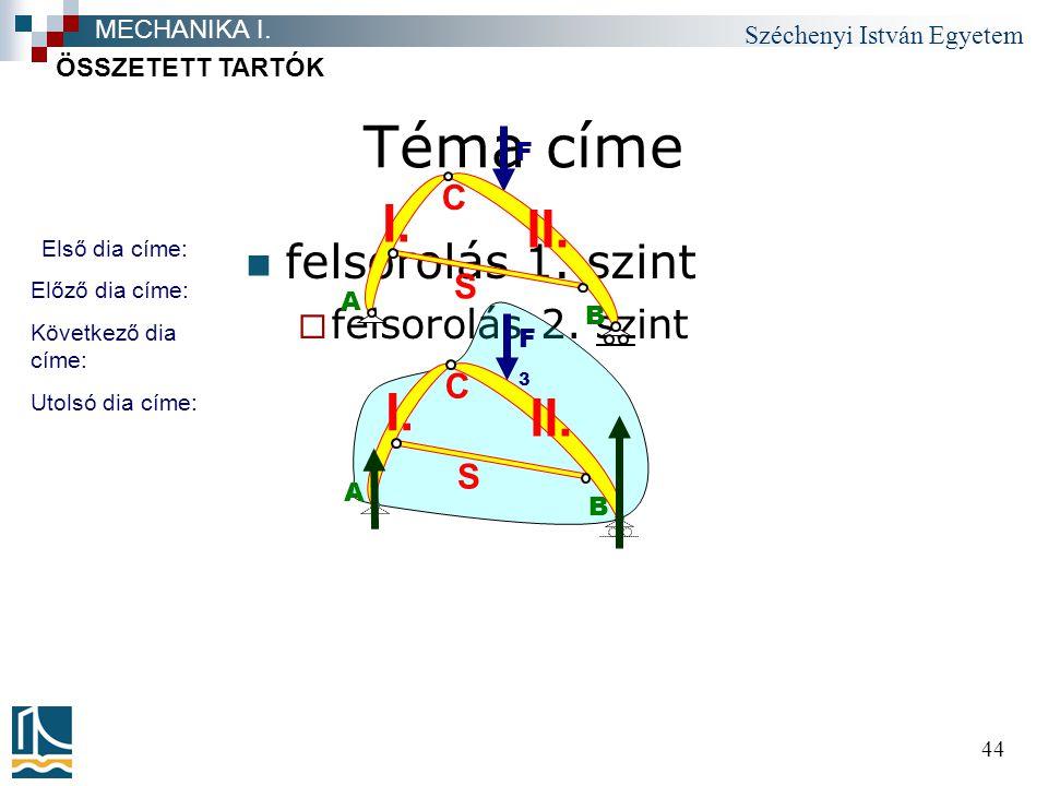 Téma címe I. II. I. II. felsorolás 1. szint felsorolás 2. szint C S C