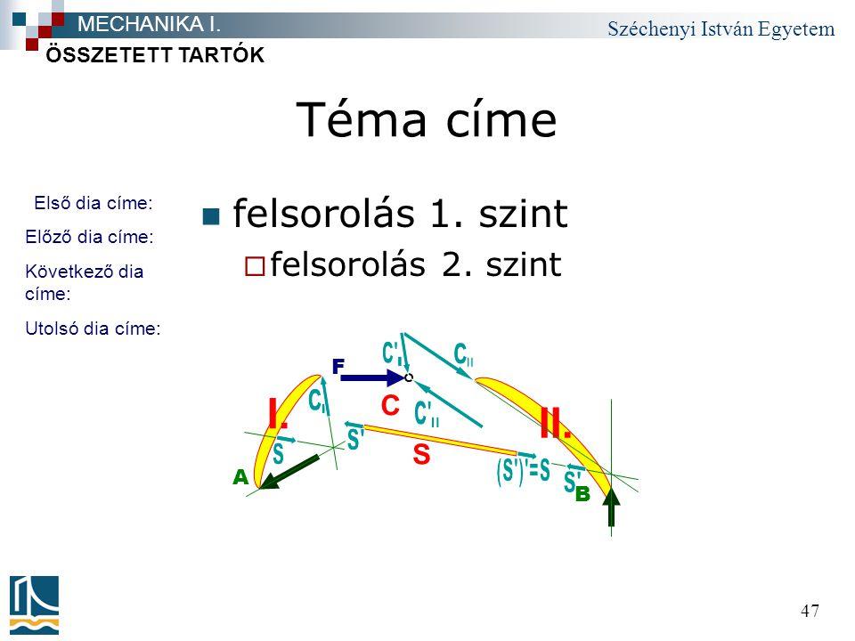Téma címe II I. C II. C I S (S ) =S felsorolás 1. szint