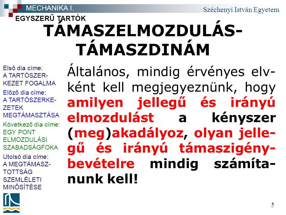 TÁMASZELMOZDULÁS-TÁMASZDINÁM