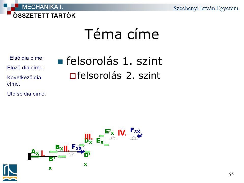 Téma címe felsorolás 1. szint felsorolás 2. szint IV. III. II. I.