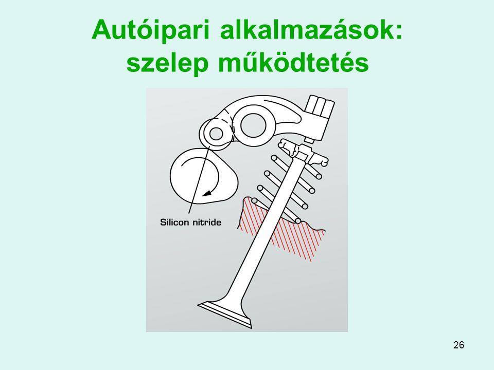 Autóipari alkalmazások: szelep működtetés