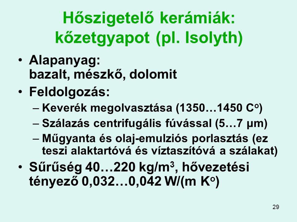 Hőszigetelő kerámiák: kőzetgyapot (pl. Isolyth)