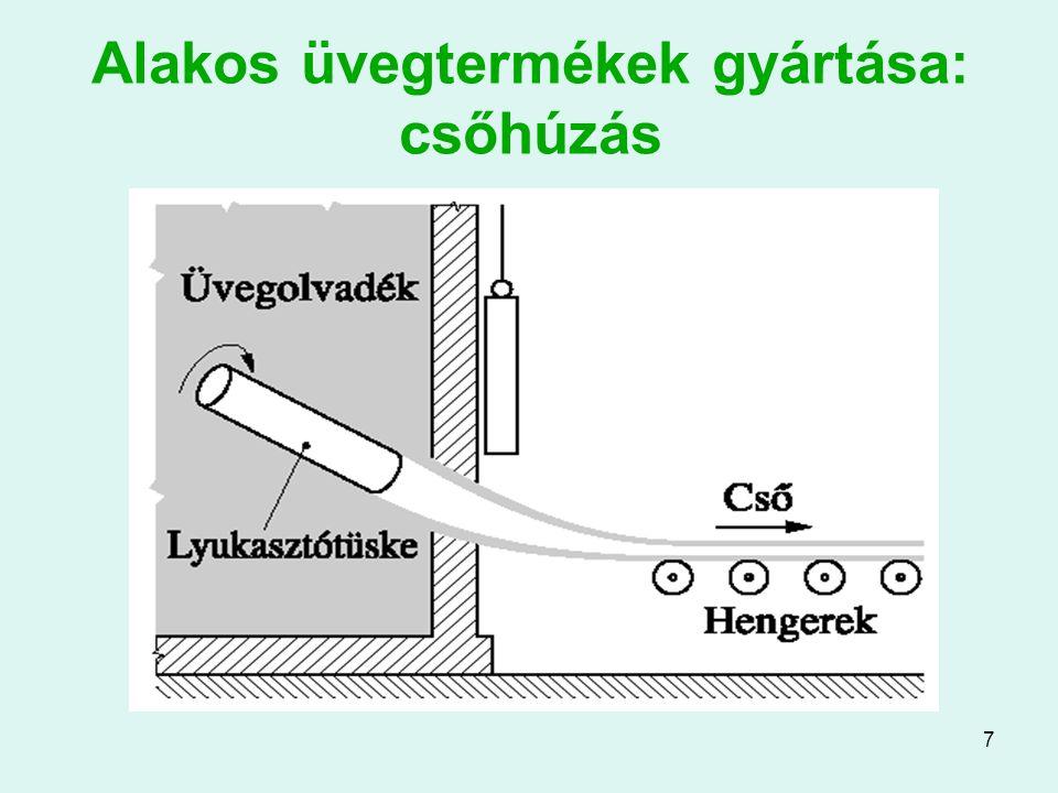 Alakos üvegtermékek gyártása: csőhúzás