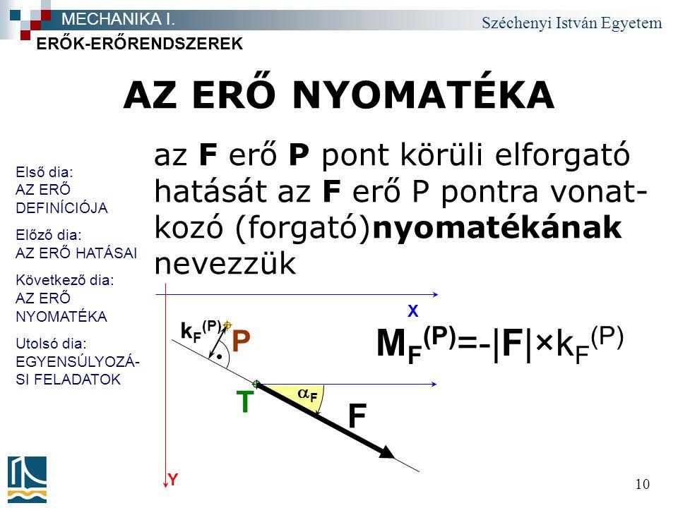 AZ ERŐ NYOMATÉKA MF(P)=-|F|×kF(P) F