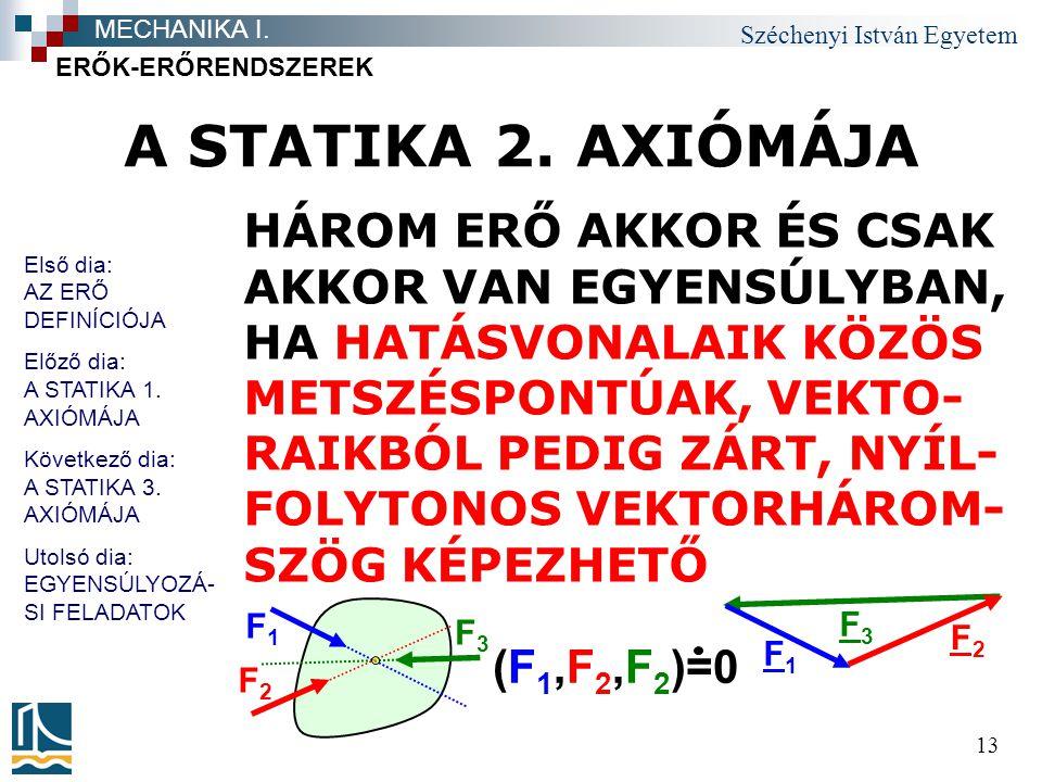 MECHANIKA I. ERŐK-ERŐRENDSZEREK. A STATIKA 2. AXIÓMÁJA.