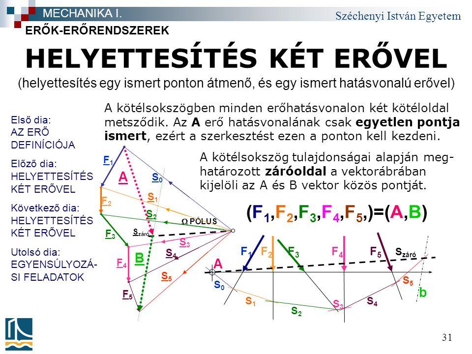 HELYETTESÍTÉS KÉT ERŐVEL
