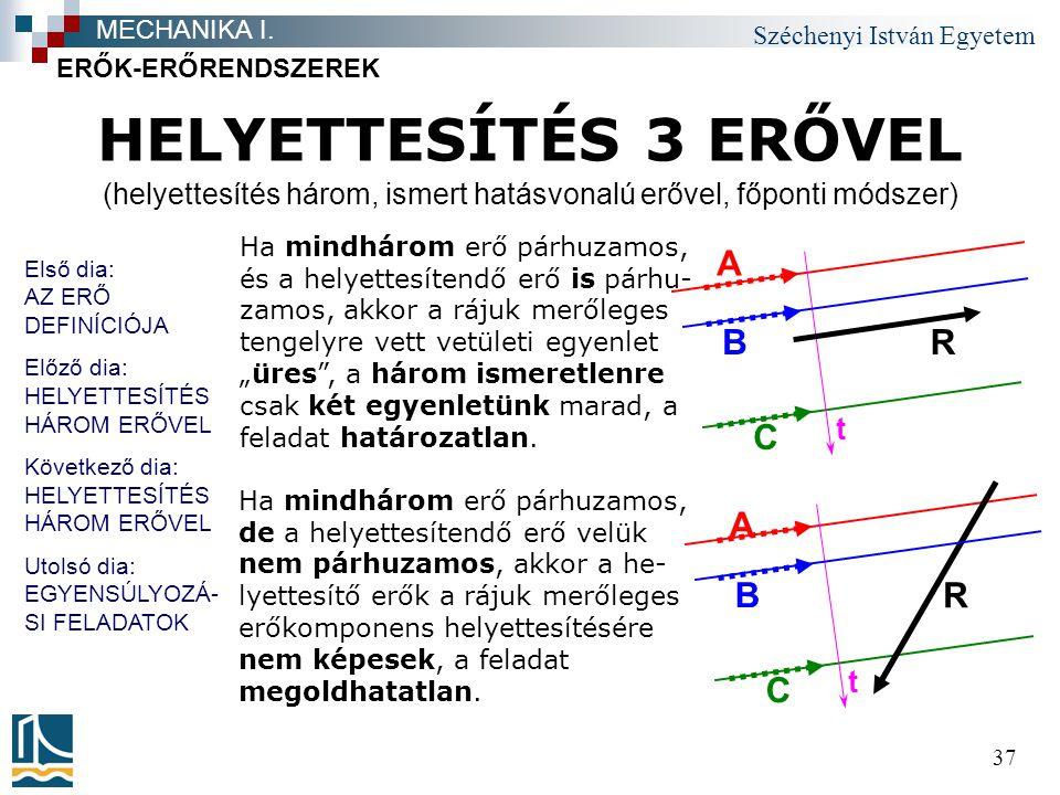 (helyettesítés három, ismert hatásvonalú erővel, főponti módszer)