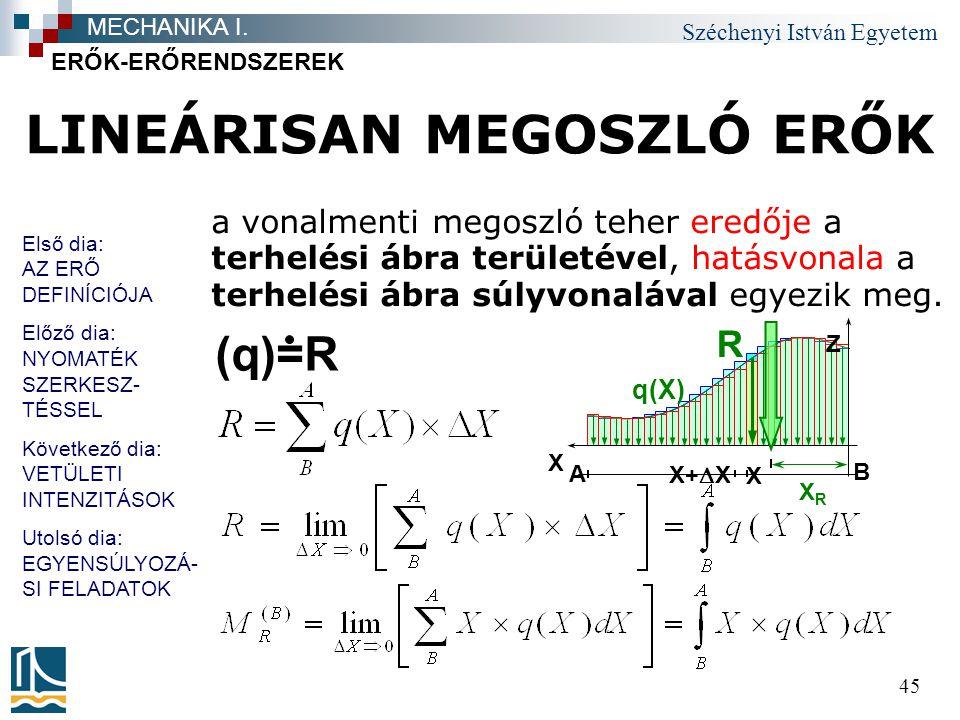 LINEÁRISAN MEGOSZLÓ ERŐK