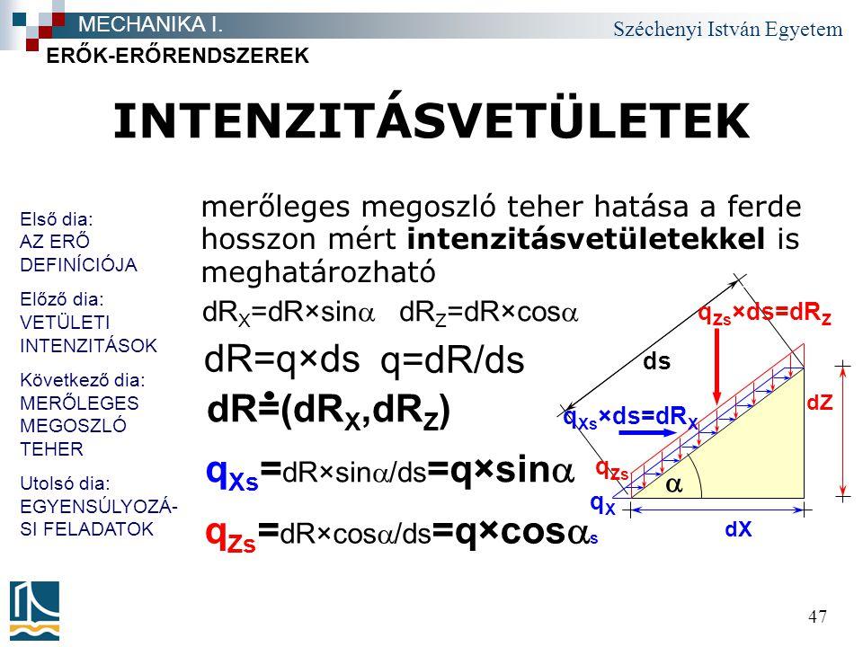 INTENZITÁSVETÜLETEK dR=q×ds q=dR/ds dR=(dRX,dRZ) qXs=dR×sina/ds=q×sina