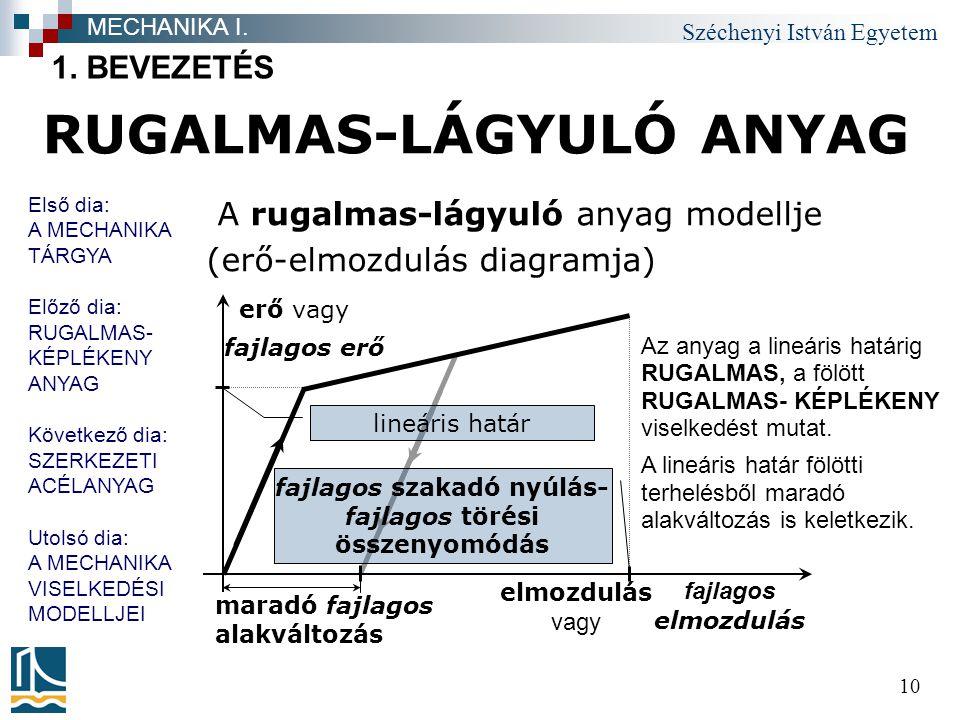 RUGALMAS-LÁGYULÓ ANYAG