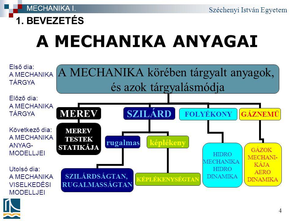 A MECHANIKA ANYAGAI 1. BEVEZETÉS MECHANIKA I. Első dia: