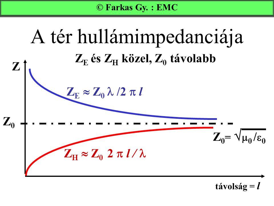 A tér hullámimpedanciája
