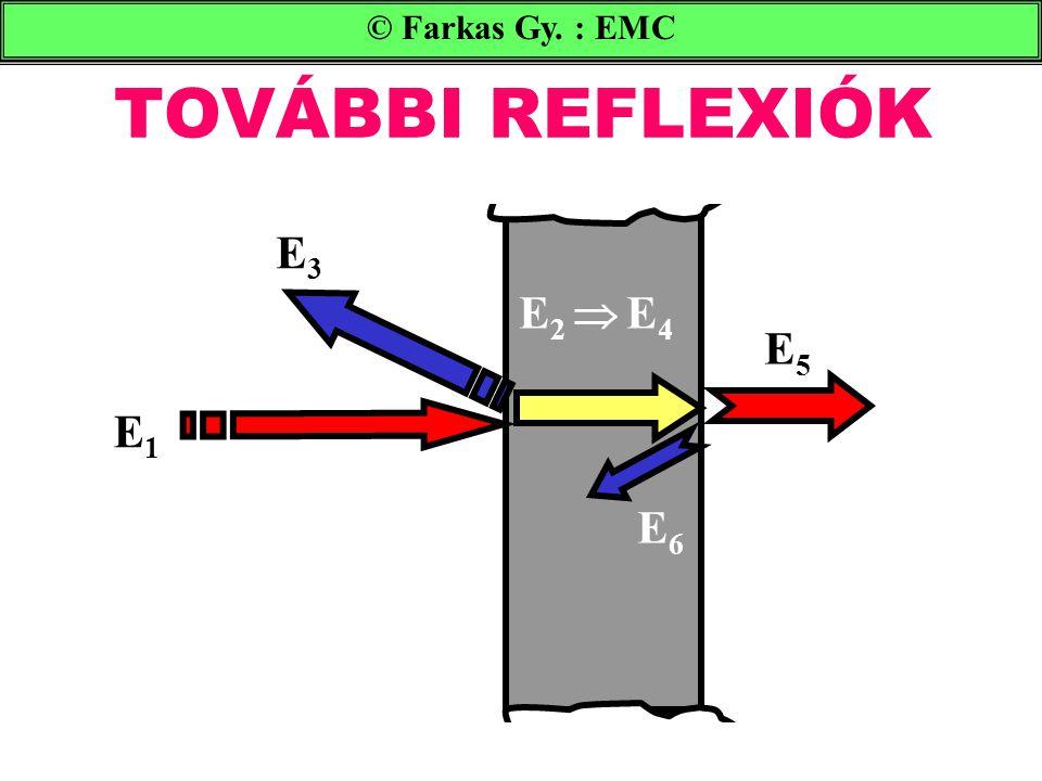 © Farkas Gy. : EMC TOVÁBBI REFLEXIÓK E3 E2  E4 E5 E1 E6