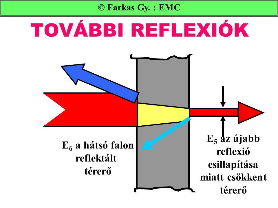 E5 az újabb reflexió csillapítása miatt csökkent térerő