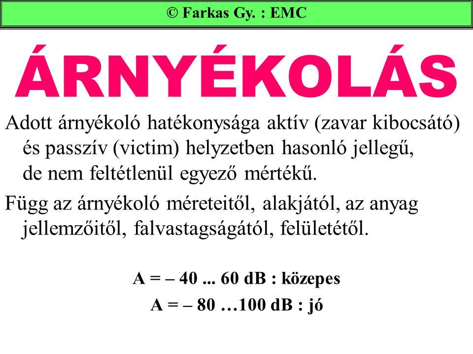 © Farkas Gy. : EMC ÁRNYÉKOLÁS.