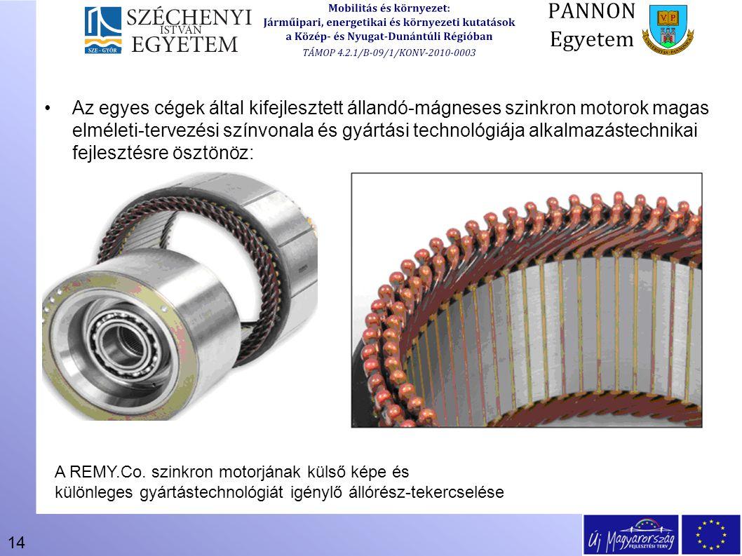 Az egyes cégek által kifejlesztett állandó-mágneses szinkron motorok magas elméleti-tervezési színvonala és gyártási technológiája alkalmazástechnikai fejlesztésre ösztönöz: