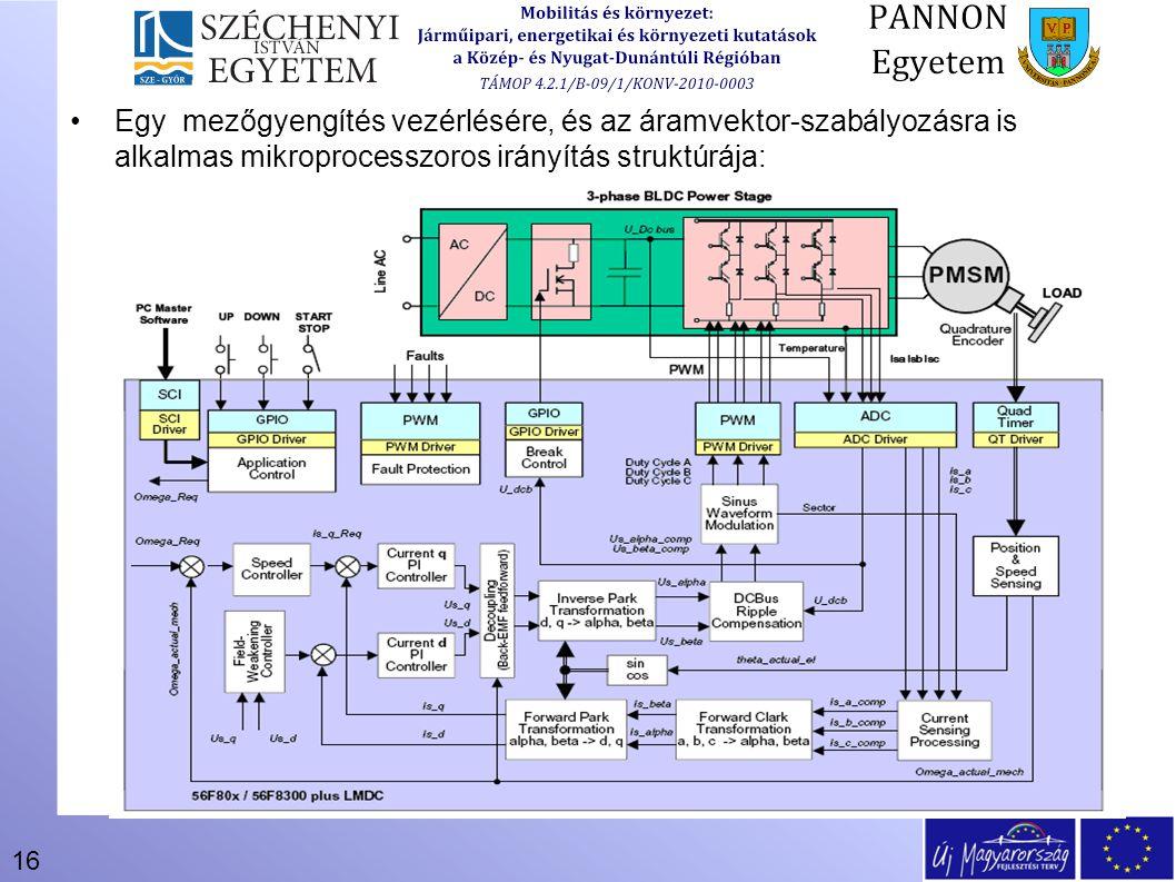 Egy mezőgyengítés vezérlésére, és az áramvektor-szabályozásra is alkalmas mikroprocesszoros irányítás struktúrája:
